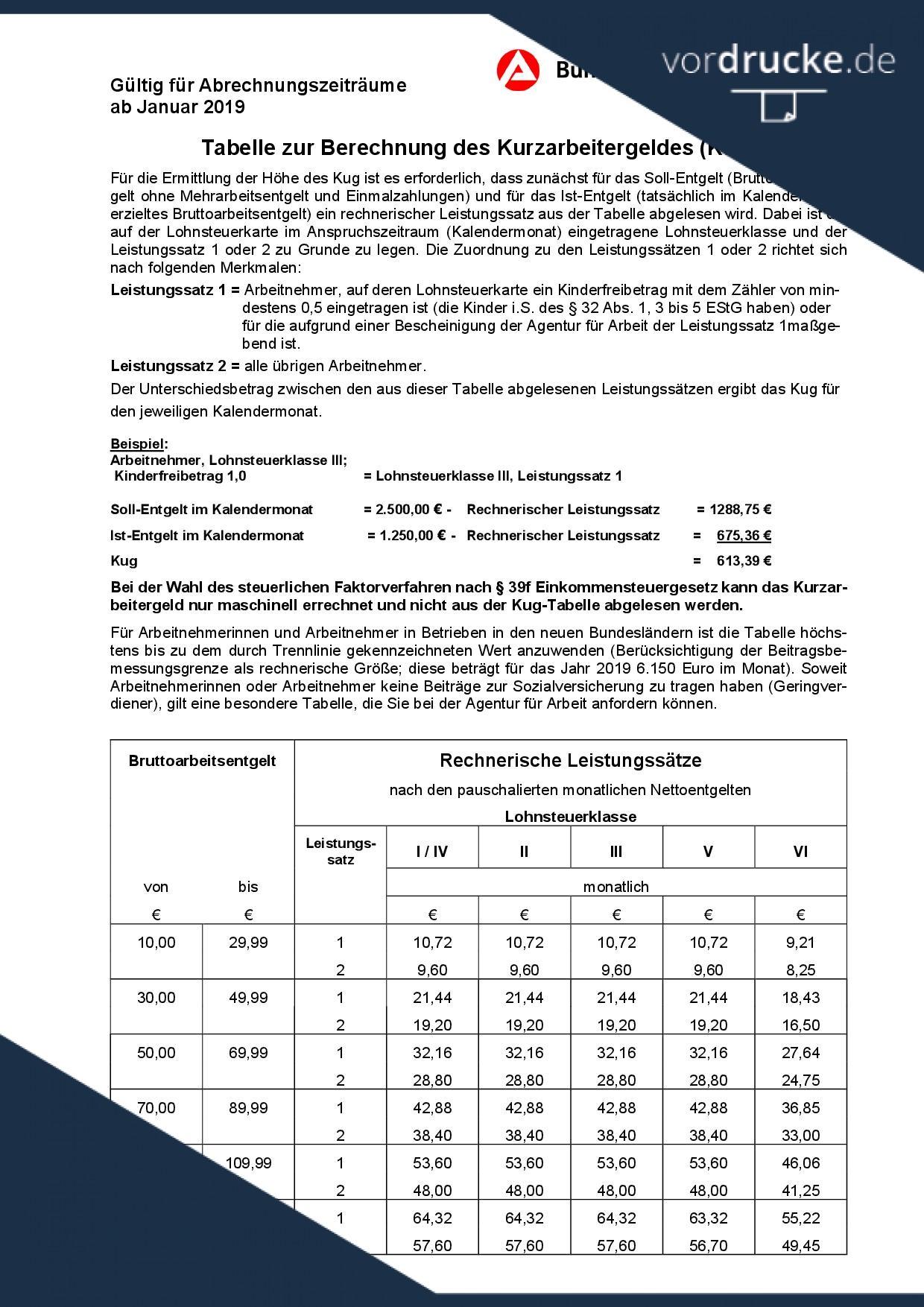 Tabelle-zur-Berechnung-des-Kurzarbeitergeldes-2019