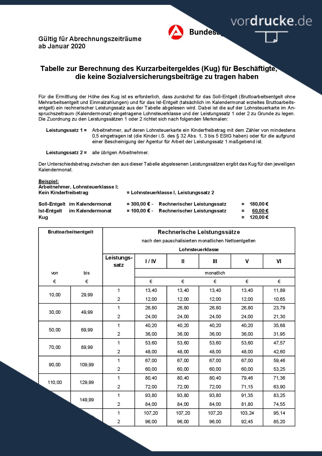Tabelle-zur-Berechnung-des-Kurzarbeitergeldes-Auszubildende-bis-325-Euro-brutto